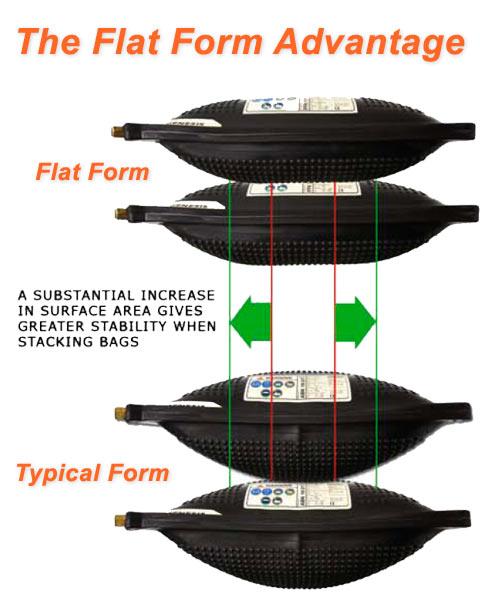 Genesis Flat Form Airbag Advantages